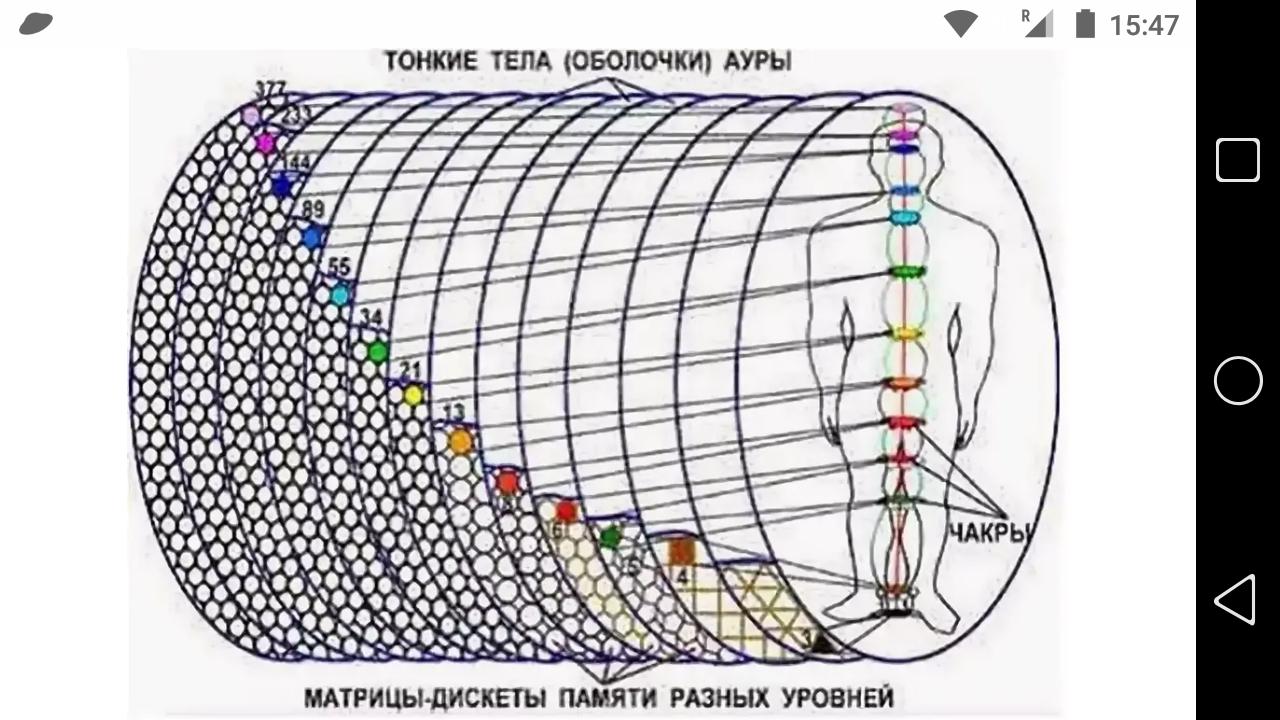 фото - jokya.ru - Какое влияние оказывают на наше сознание и подсознание - матричные коды 3D и 4D