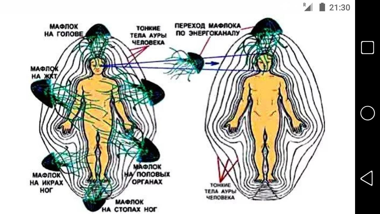 """фото - jokya.ru - Энергополя """"повседневных грехов"""" и их связи на тонком плане"""