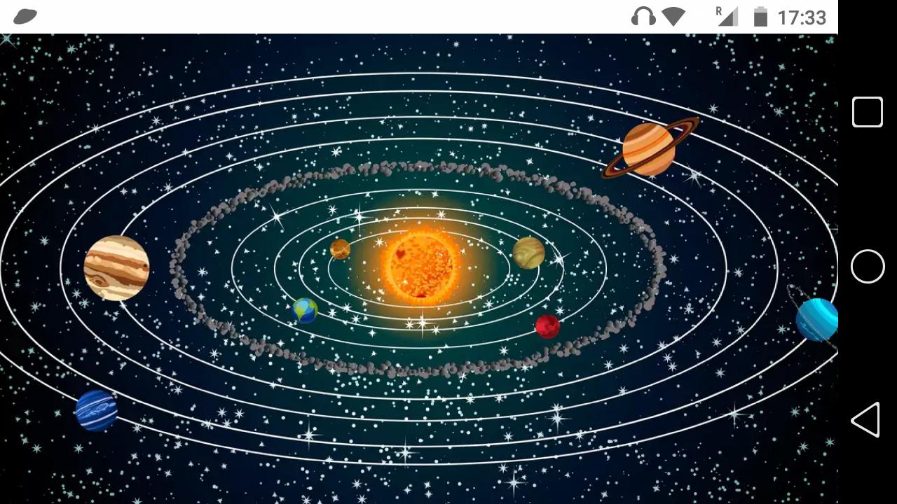 фото - jokya.ru - Новая орбита нашей Солнечной системы и матрицы Земли Гайя