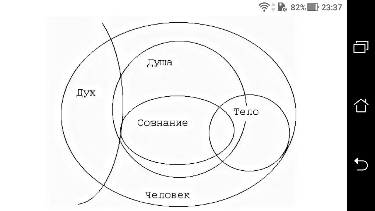 """фото - jokya.ru - Внутренние миры - пространство """"Аспекта души"""" и """"Монадического разума"""""""