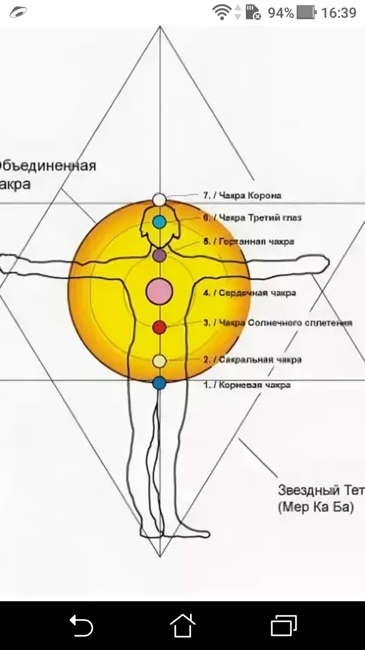 """фото - jokya.ru - """"Сферы энергополей душ"""" состоят из множественных видов контуров """"ячеек человека"""", в которые """"аспекты душ"""" накапливают индивидуальный личный опыт"""