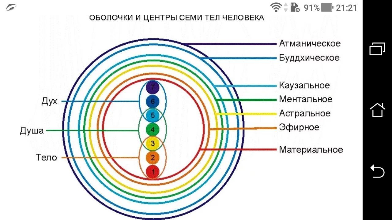 фото - jokya.ru - Начинается расслоение пространства и разделение людей по вибрациям 3D и 4D измерений