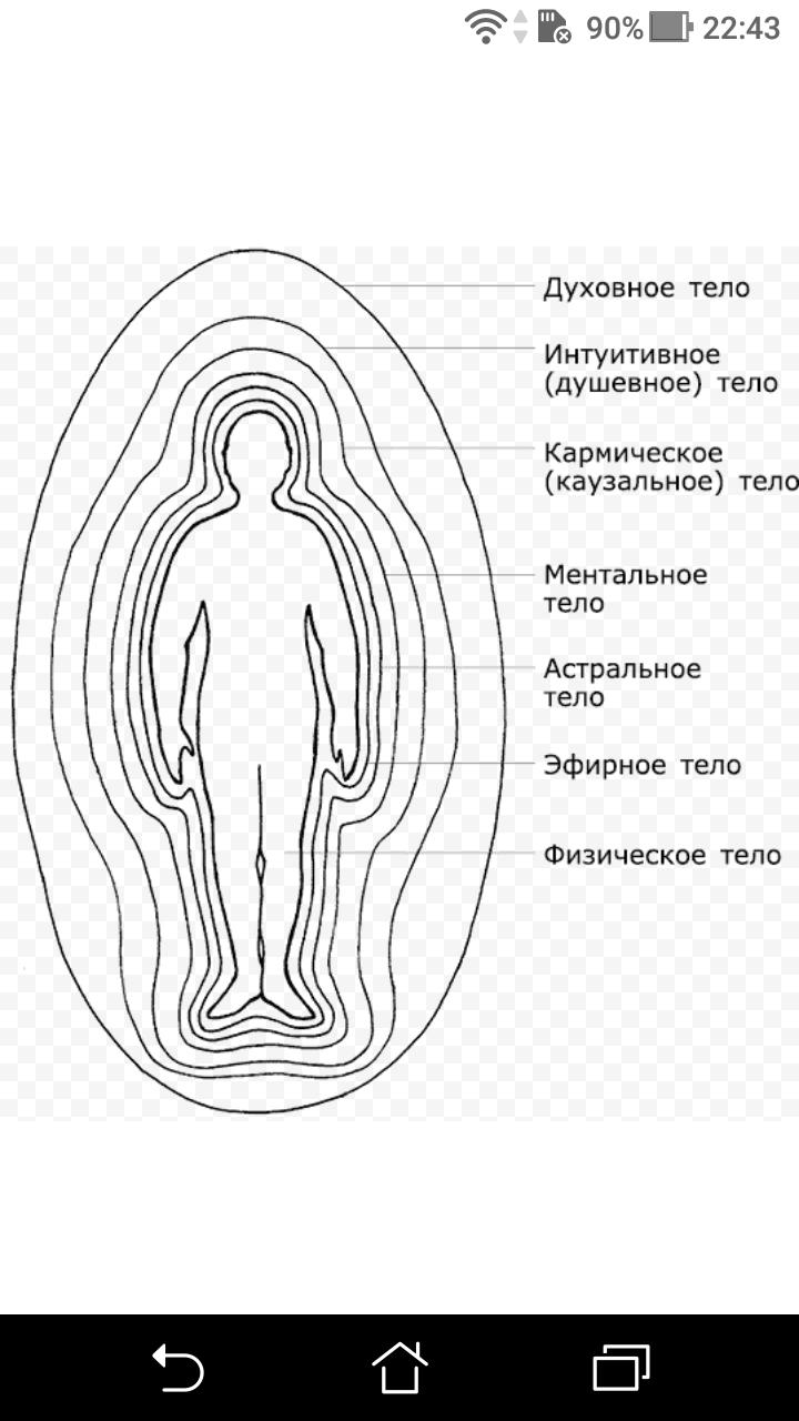 фото - Jokya.ru - Как происходит влияние эфирного поля на 4D измерение