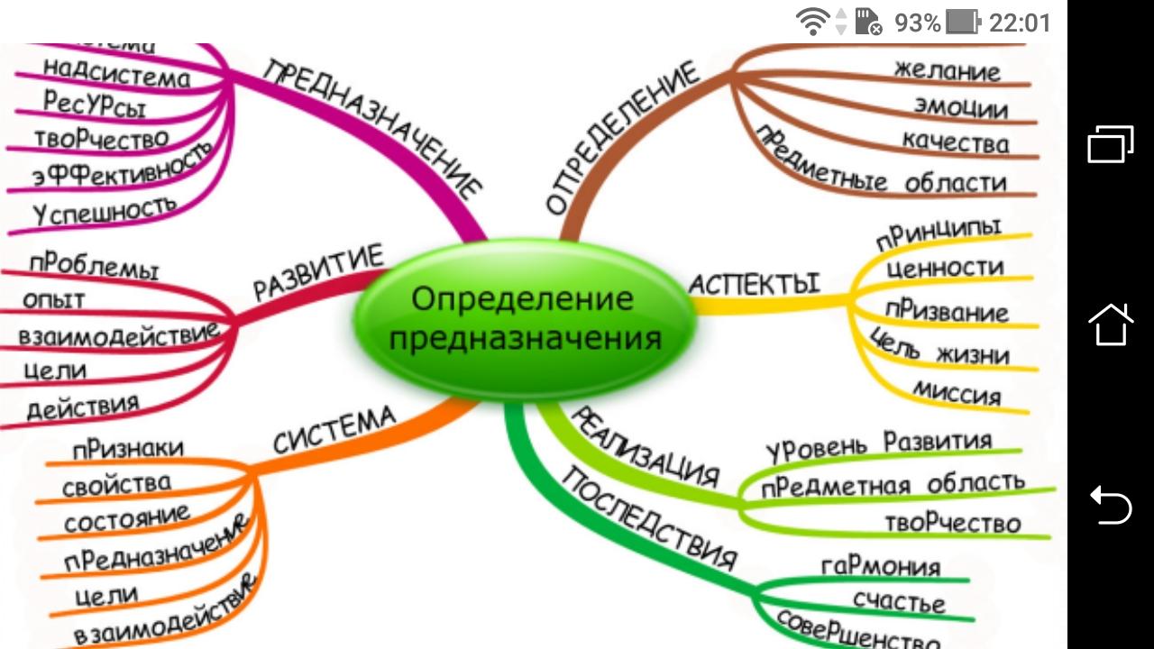 """фото - jokya.ru - """"Аспекты способностей"""" - это объединение разных талантов в свойства определенных способностей в жизни"""