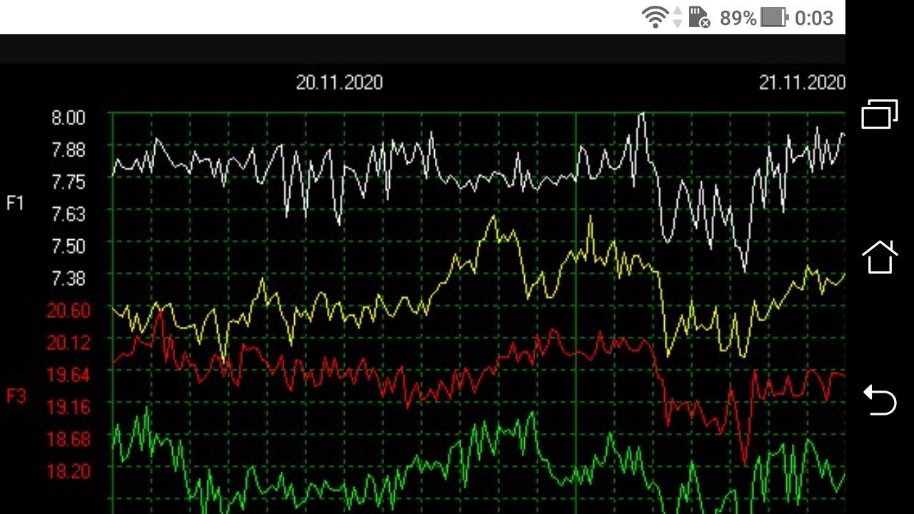 фото - jokya.ru - Льющийся на Землю Гайю небесный энергопоток сканирует каждого человека земной цивилизации