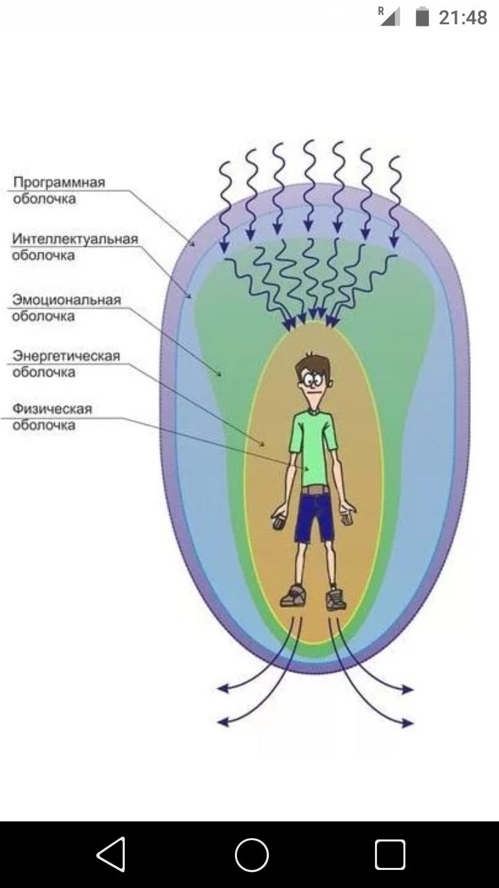 фото - jokya.ru - Воплощенных душ в ветке линейной событийной реальности 3D останется всего 15%