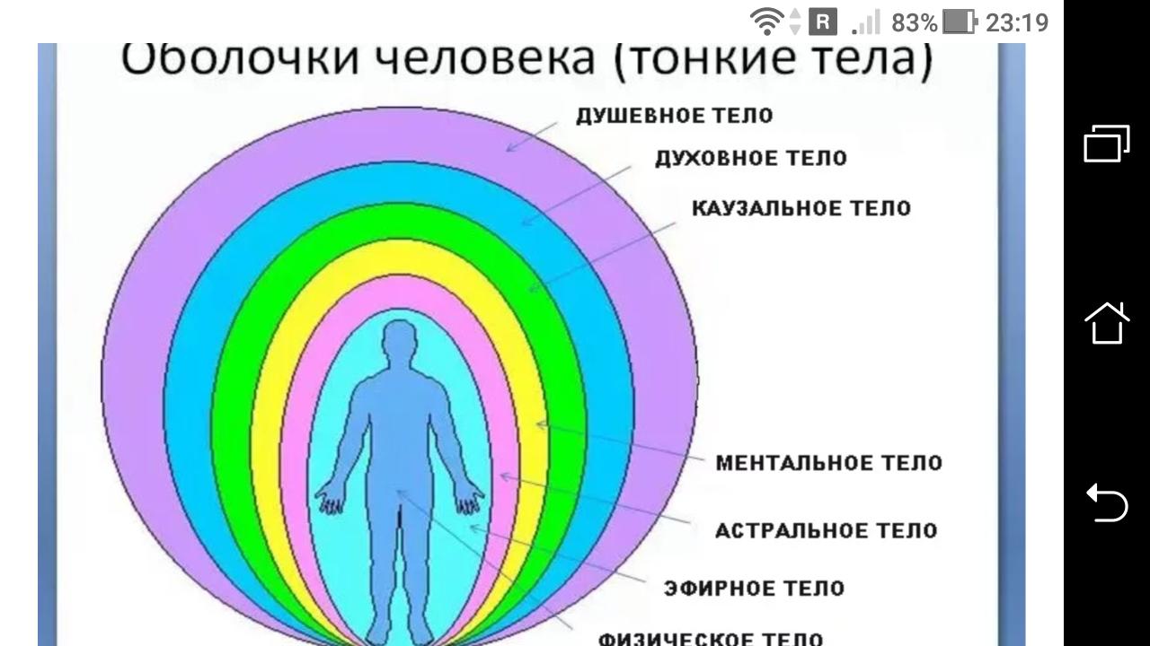 фото - jokya.ru - Для чего нужно поднимать вибрации физического и тонких тел