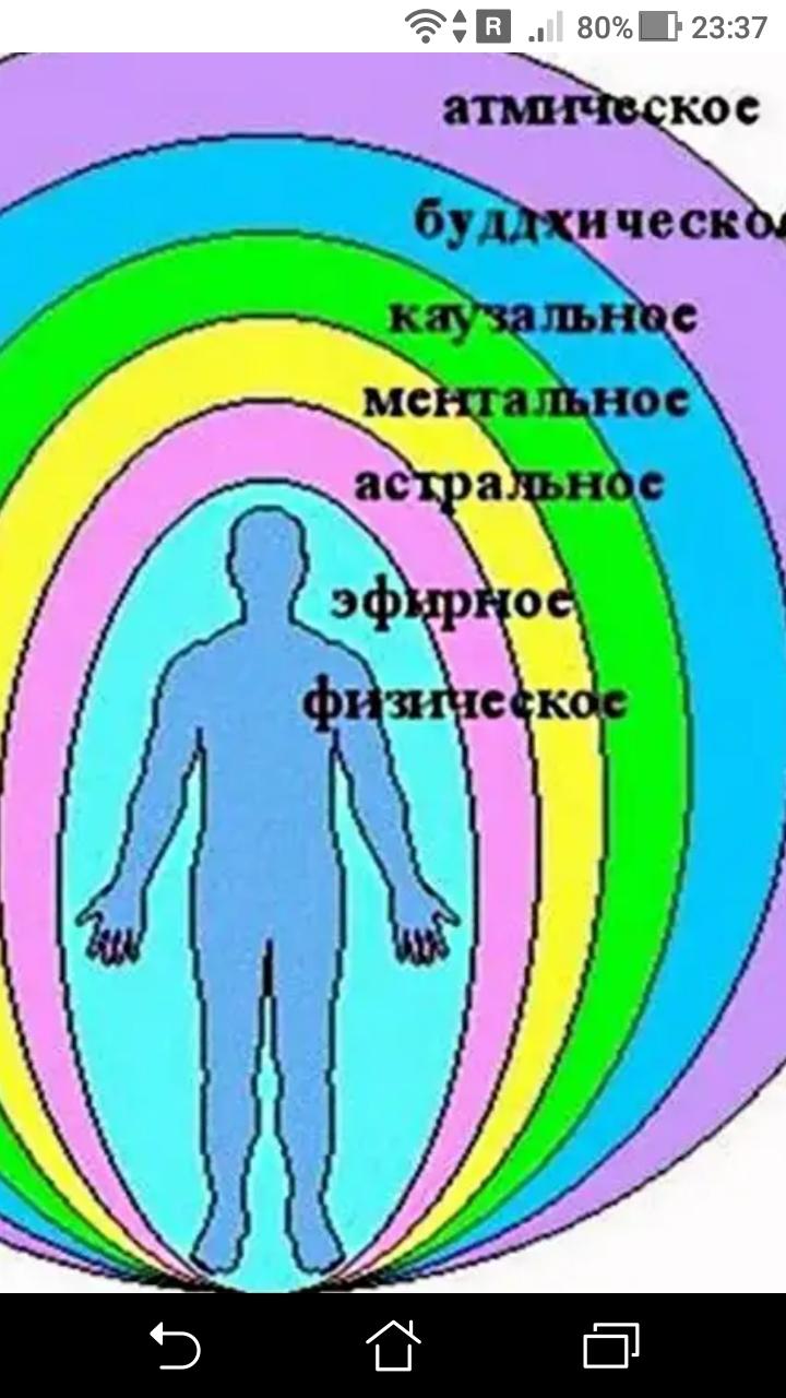 фото - jokya.ru - Тонкие резервные поля человеческого организма в 4-й мерности