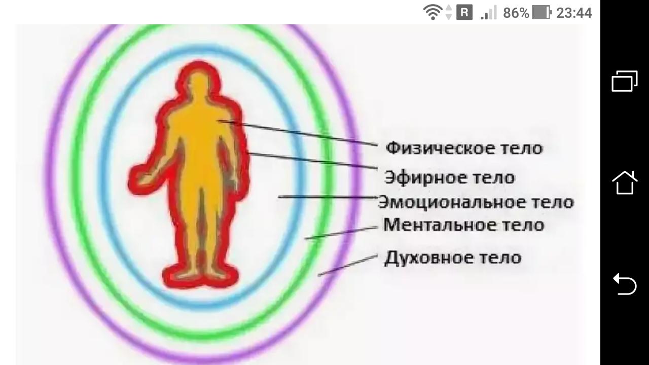 фото - jokya.ru - Уплотнение эфирных полей во время стабилизации пространства 4D на 37%