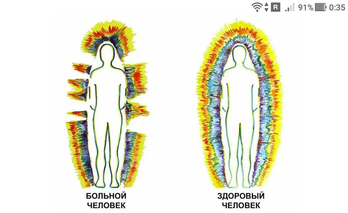 фото - https://jokya.ru - Человек состоит из физического, тонкого тела и ментального тела