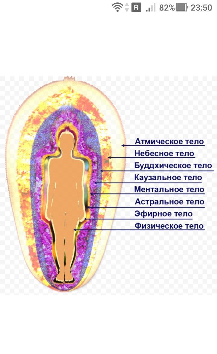 фото - https://jokya.ru/ - Молитва, повышая наше общее вибрационное энергополе непосредственно влияет на очищение души